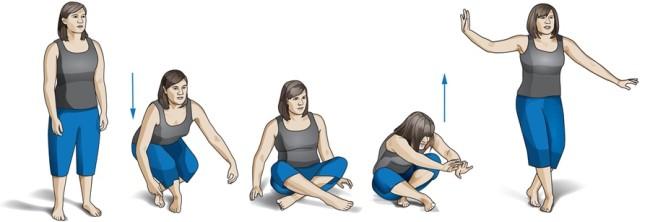 Simple Movement Sitting Test Predicts Future Health