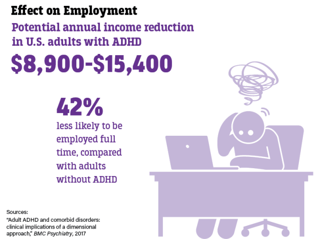 ADHD Infographic 3