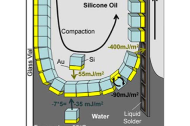 self-assembling-solar.jpg