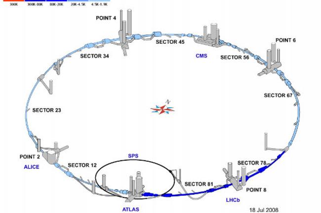 lhc_tempmap.jpg