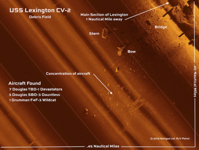 A sonar image with showing locations of wreckage from the WWII carrier USS Lexington. Credit: Navigea Ltd.