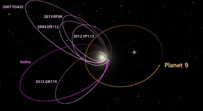 planet-9-chart.jpg