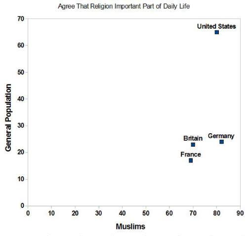 religionimportant.jpg