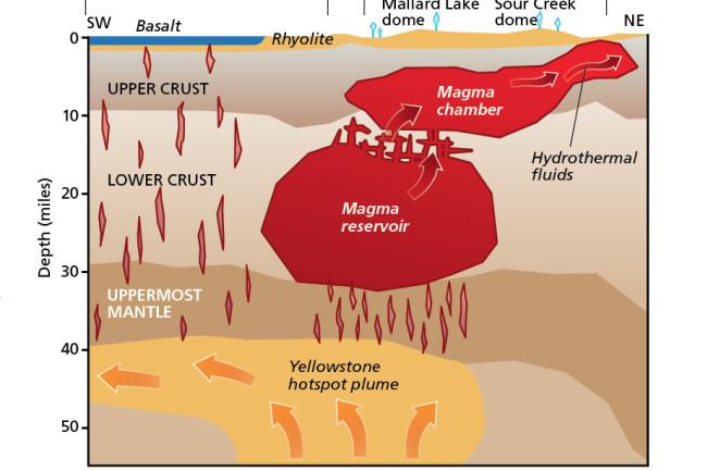 magma-chambers.jpg