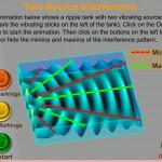Interference-animation-150x150.jpg