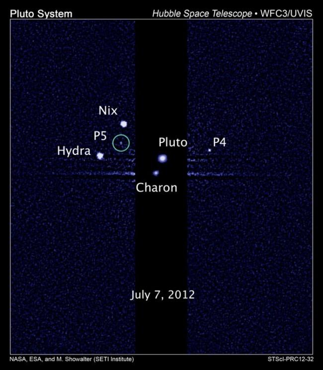 Pluto-system