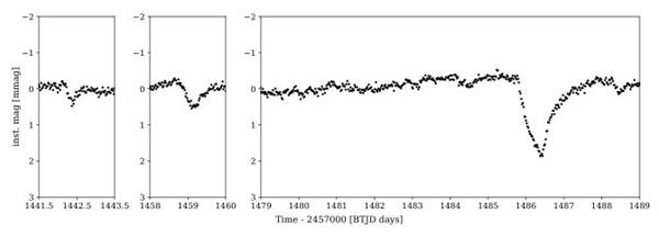 exocometlightcurve.jpg
