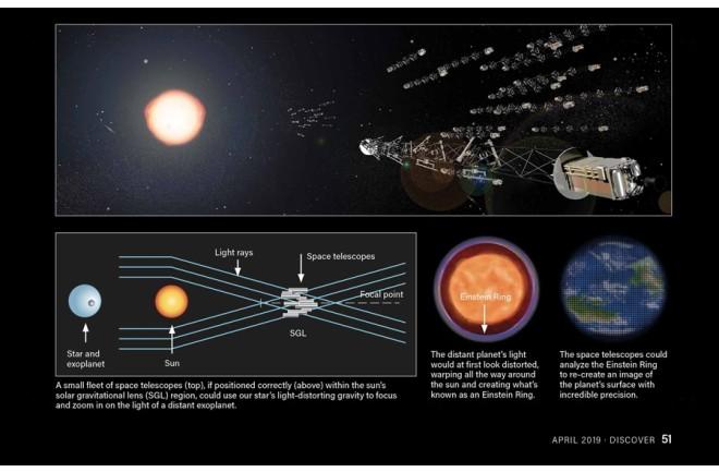 Solar Gravitational Lens - Various, Jay Smith/Discover