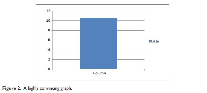 convincing-graph.jpg