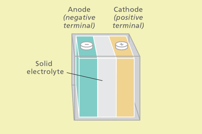 electrochemical-batteries.jpg