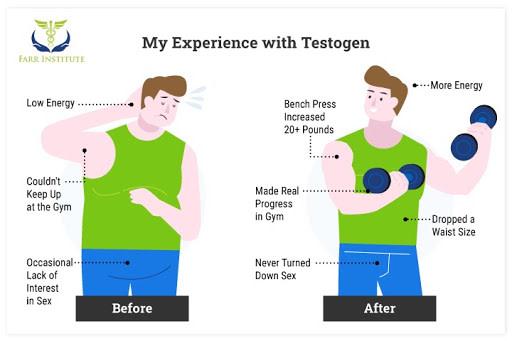 Testogen Reviews 3