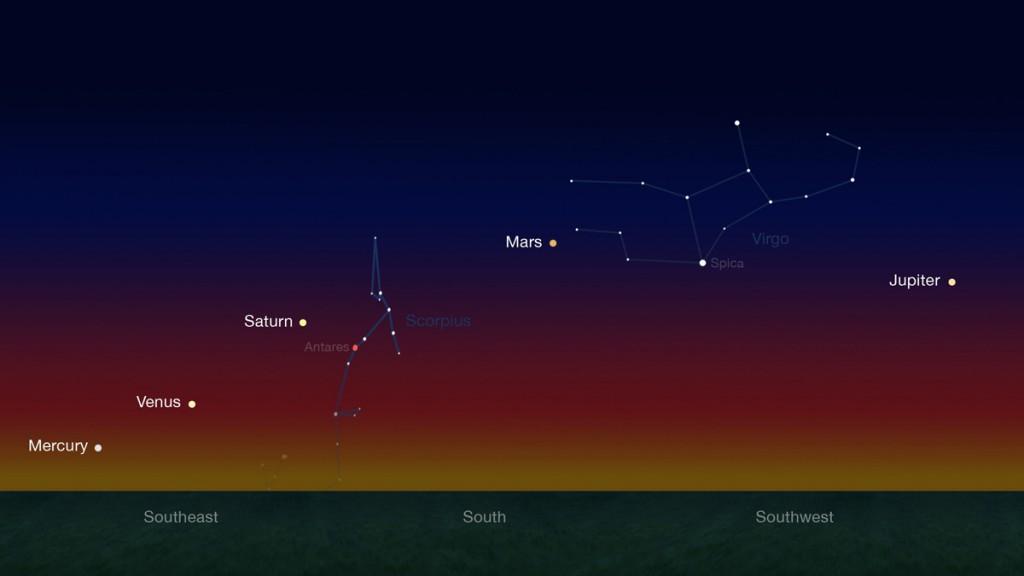 planet-align-1024x576.jpg
