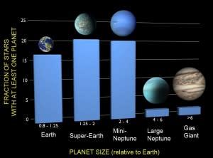 EarthStats-300x222.jpg
