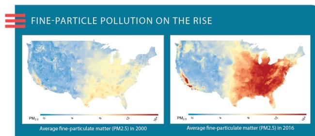 particle pollution graph US