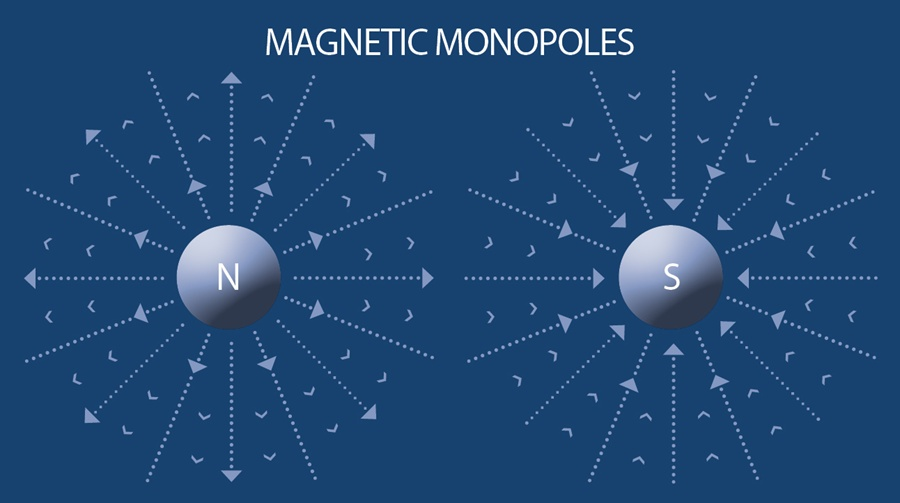 Monopoles-Illustration