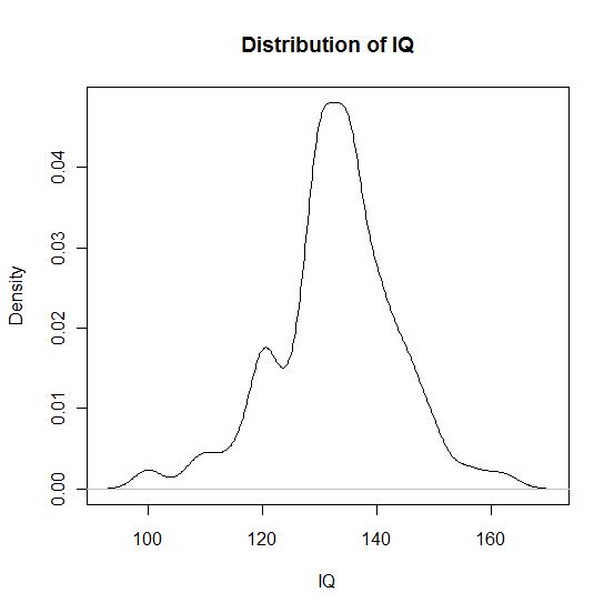 IQ.png