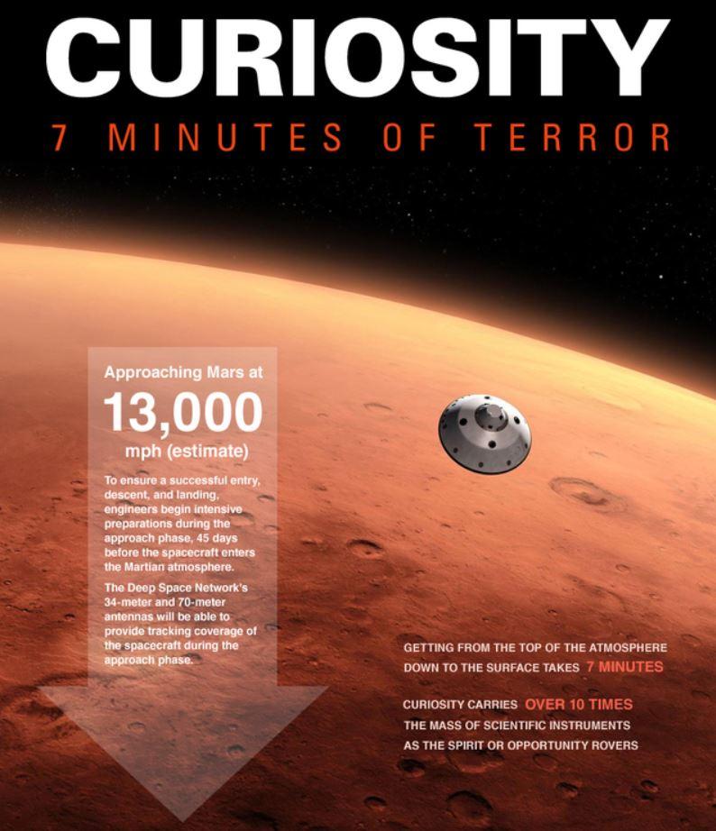 mars-curiosity-7-mins.jpg