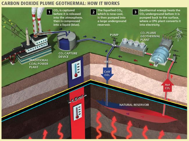 carbon-dioxide-plume.jpg