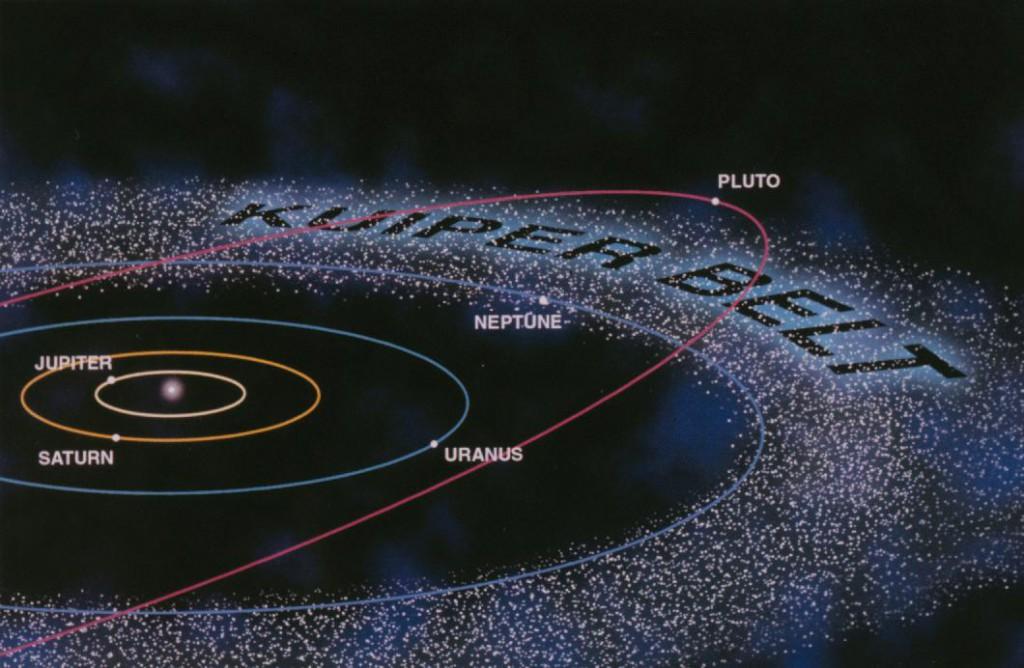 Kuiperbelt-1024x668.jpg