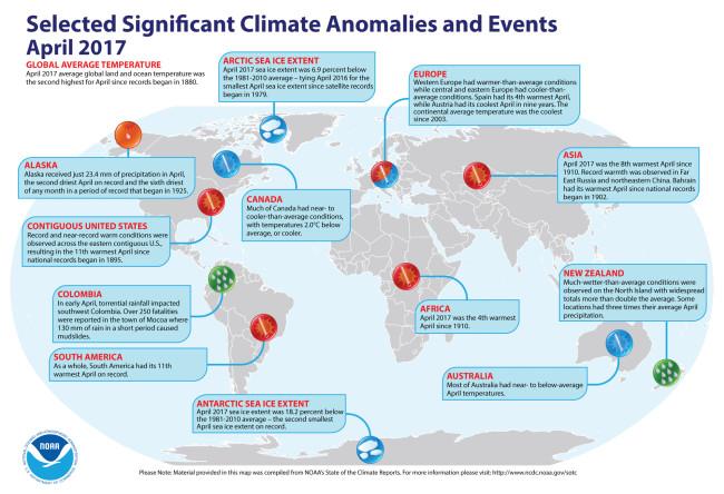 NCDC-climate-anomalies.jpg