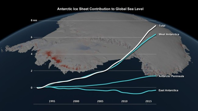 sea-level-contribution-1024x576-1024x576.jpg