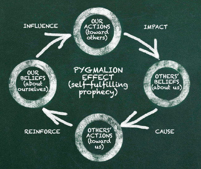 pygmalion effect - Discover