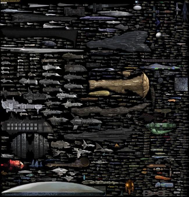 size_comparison___science_fiction_spaceships_by_dirkloechel-d6lfgdf-983x1024.jpg