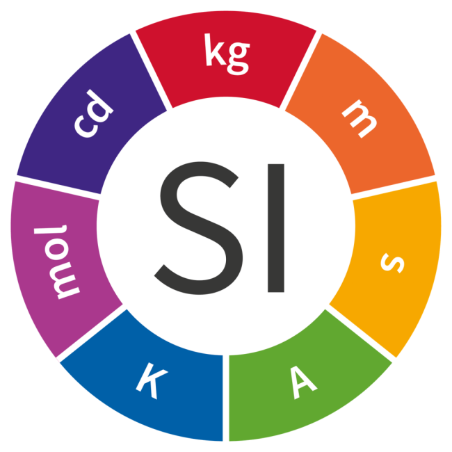 SI Metrics - CCBY