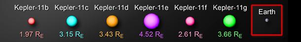 kepler11_systemchart.jpg