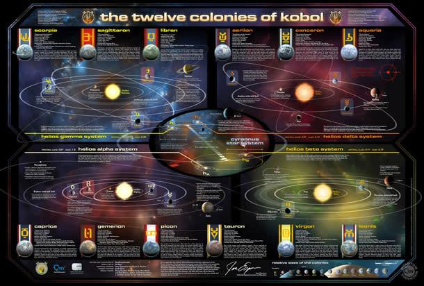 BSG_colonies_map.jpg