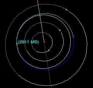 2011MD_orbit.jpg