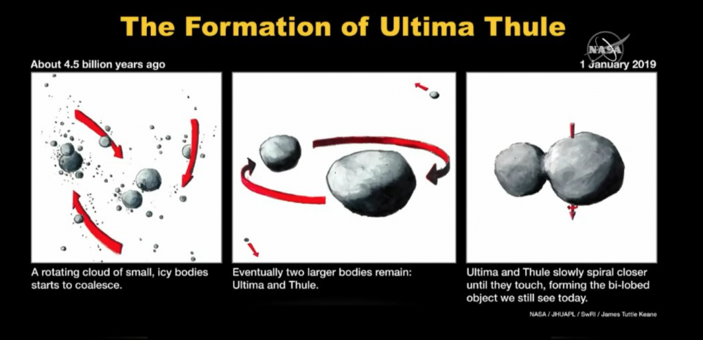 New Horizons' First Close-up Pictures of Ultima Thule Reveal