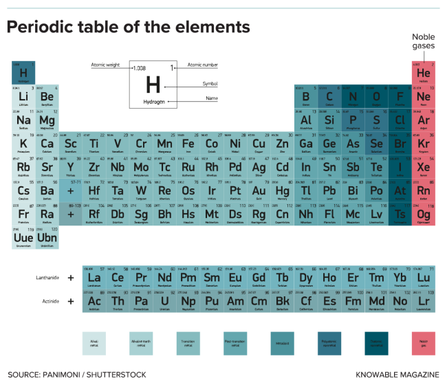 G-periodic-table-elements-alt