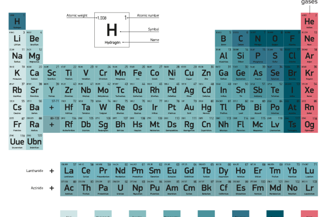 G-periodic-table-elements-alt