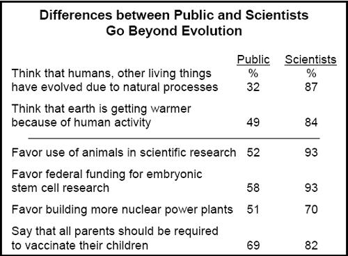 sciencepublicdiff.png