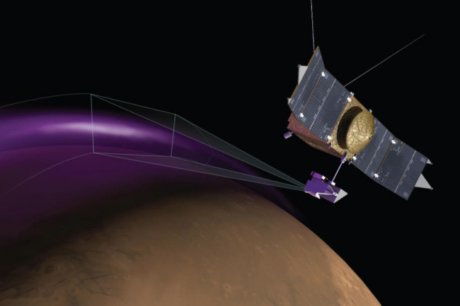 "An artist's rendering of MAVEN's Imaging UltraViolet Spectrograph (IUVS) observing the ""Christmas Lights Aurora"" on Mars. (Credit: University of Colorado)"