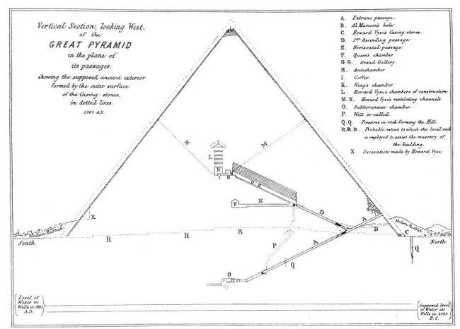 pyramid air shaft star shaft