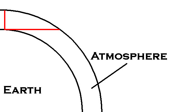 earth_air_lineofsight.jpg