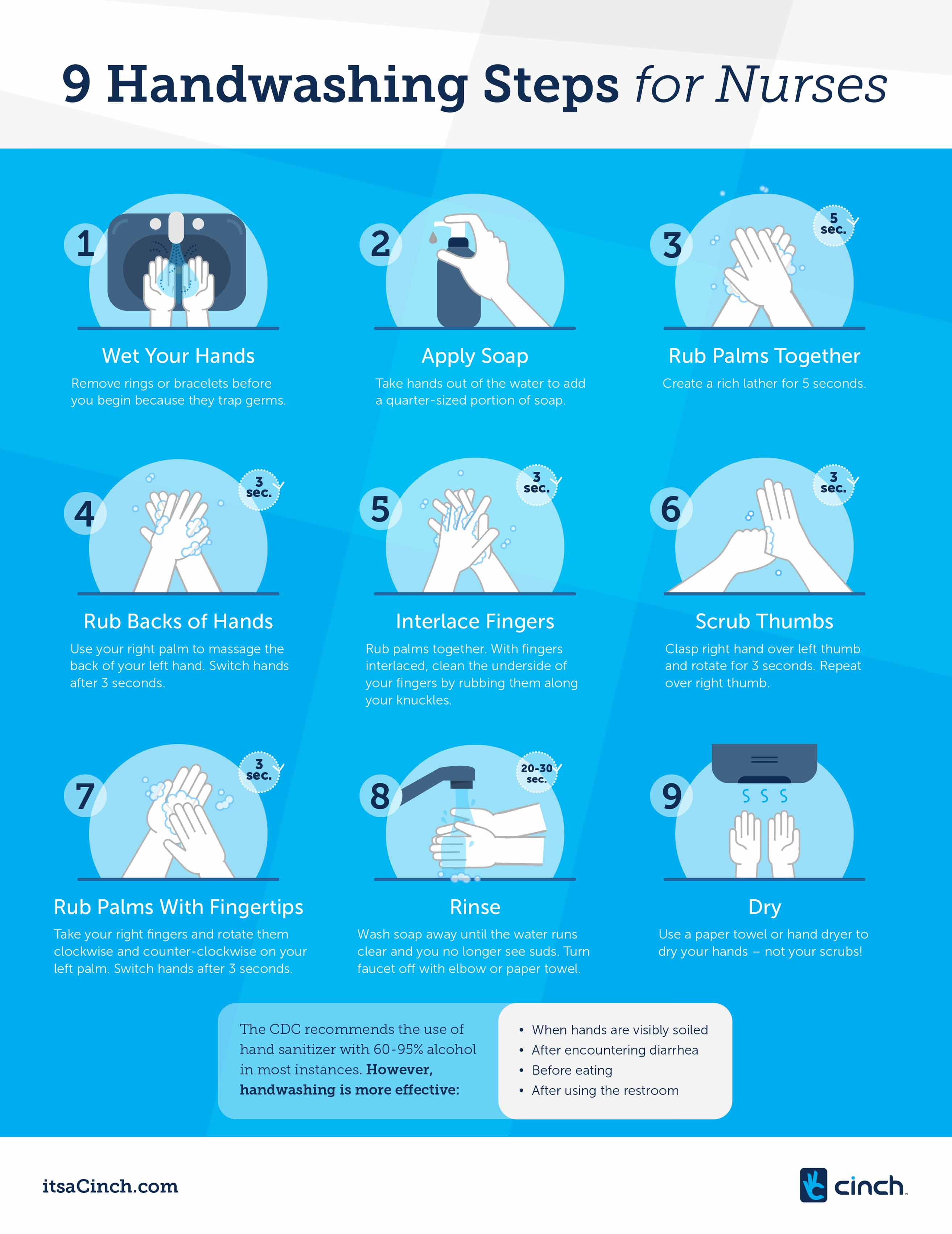 VF - Handwashing Infographic