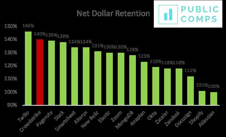 NetDollar1