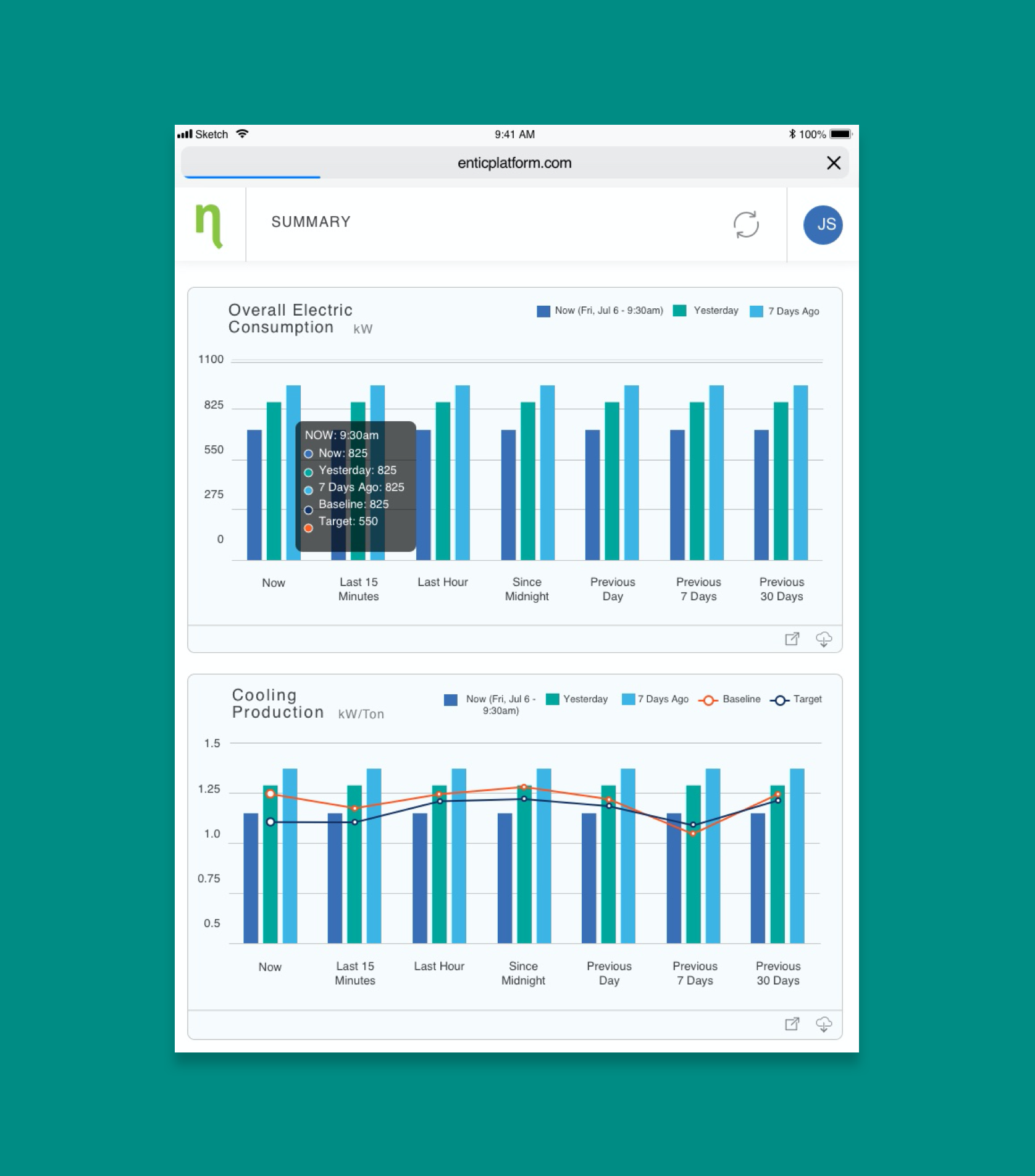 Data showing energy efficiency.