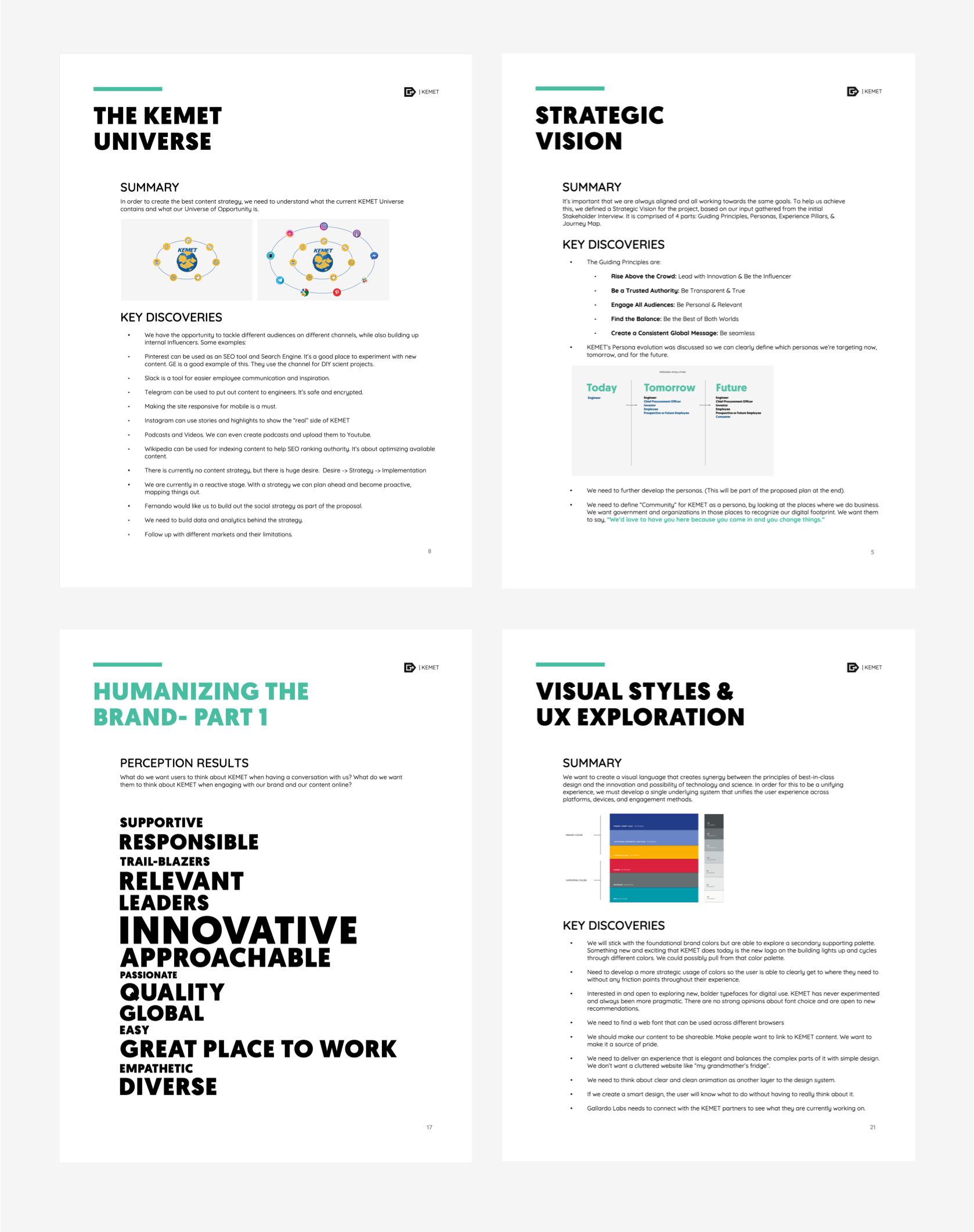 For pages of the final workshop report delivery. These describe the KEMET universe, strategic vision, humanizing the brand, and visual styles and UX exploration.