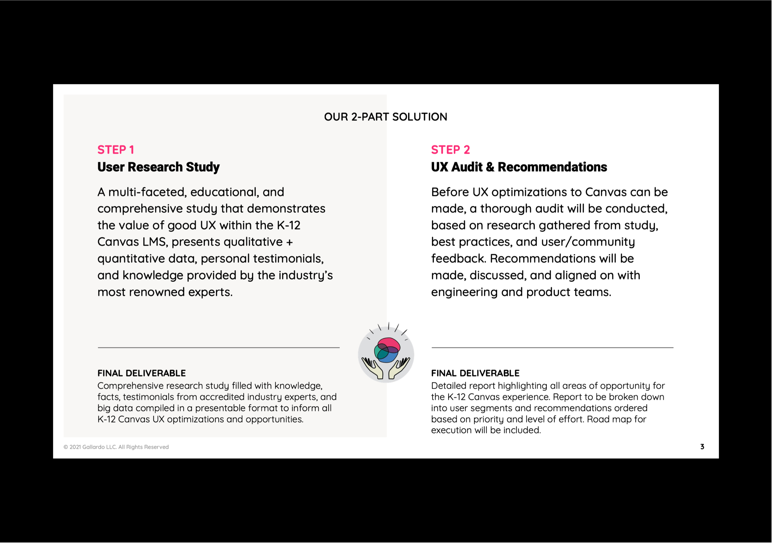 Our two-part solution. 1. User Research Study 2. UX Audit & Recommendations