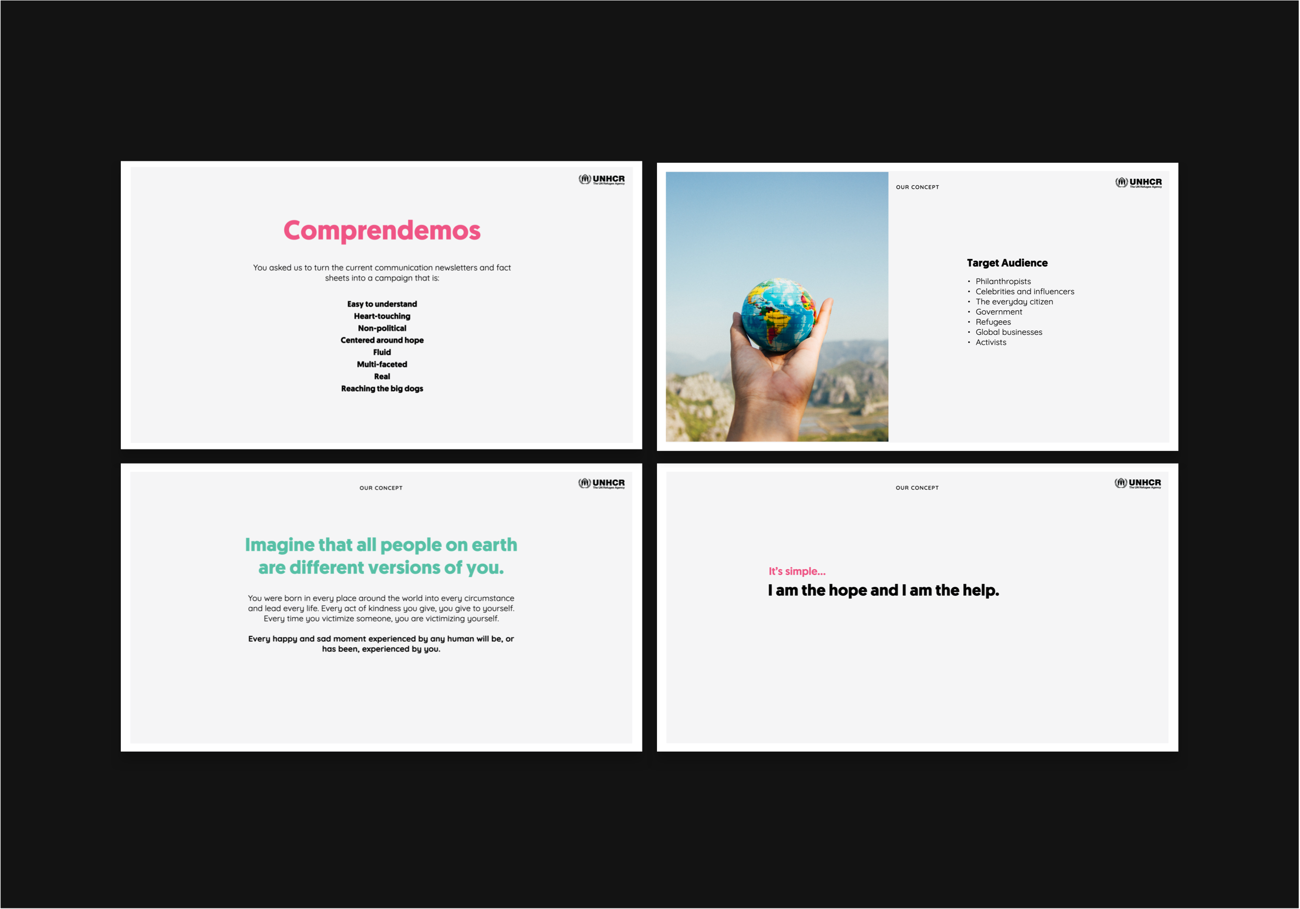 4 slides from the concept deck outlining the main idea.