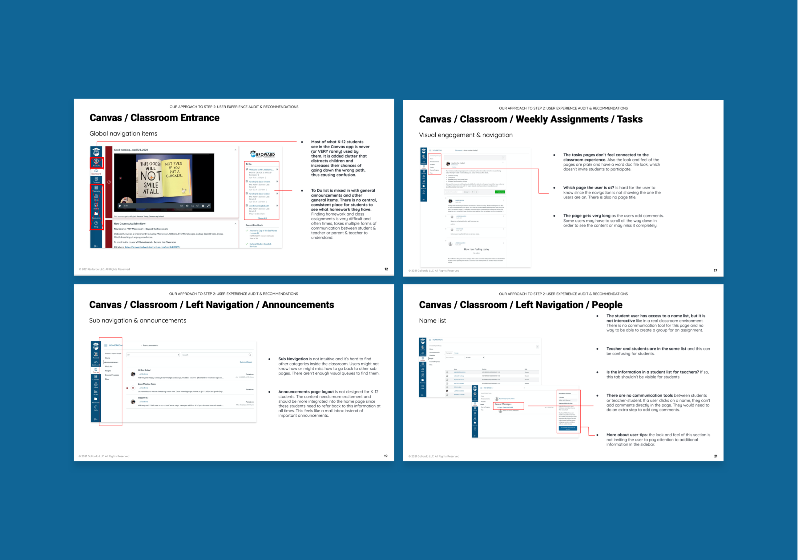 Screens from the analysis done for Canvas.