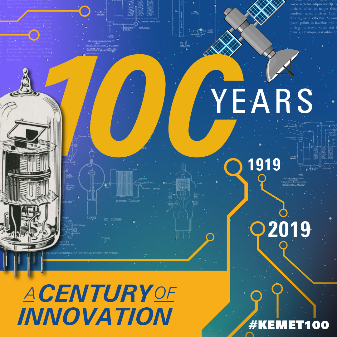 Illustration of 100 Years - A Century of Innovation