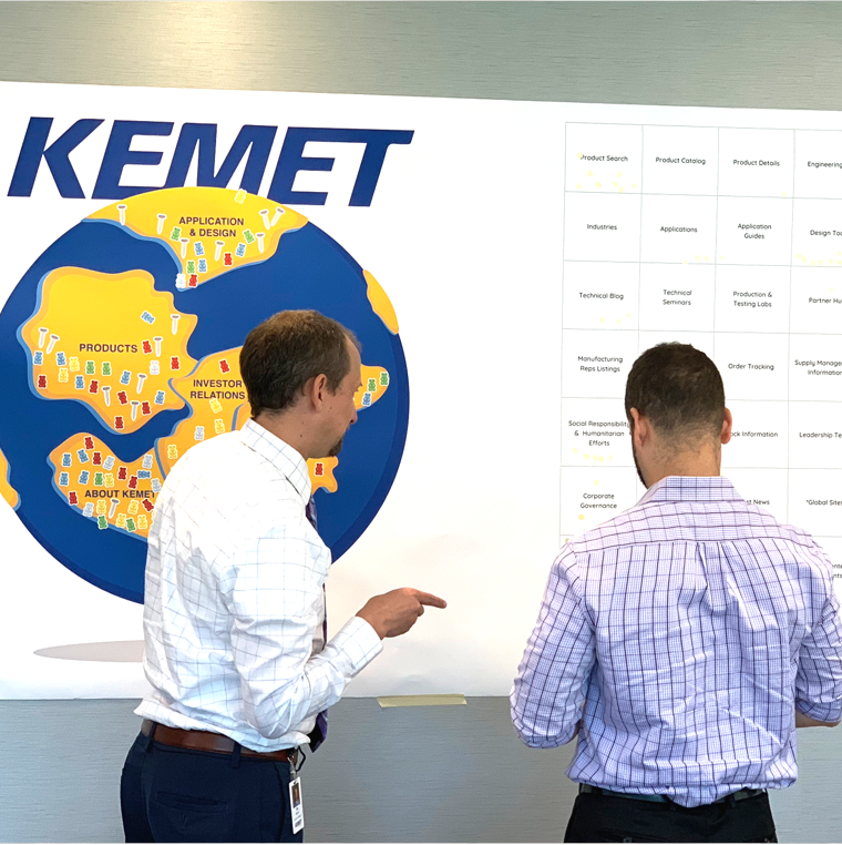Two men collaborating in front of a large printout of the KEMET world.