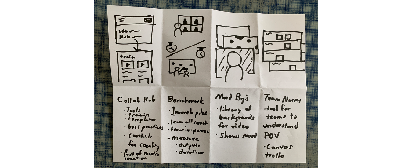 Picture of sketched concepts uploaded to the Miro board.