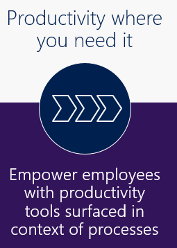 Productivity where you need it: empower employees with productivity tools surfaced in context of processes.