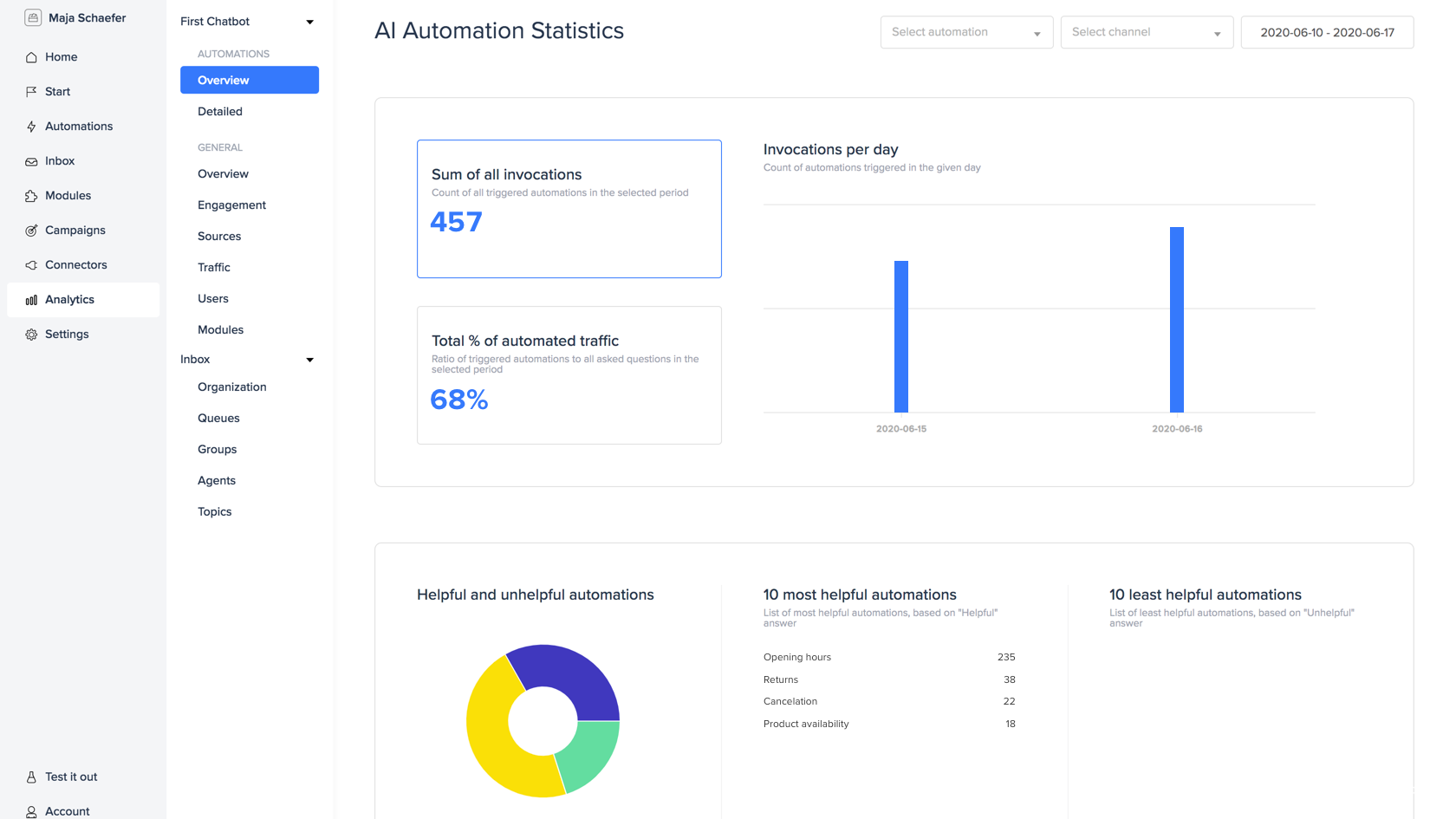 automation-stats-screen